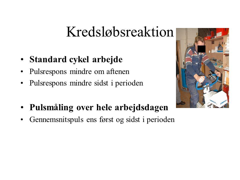 Kredsløbsreaktion •Standard cykel arbejde •Pulsrespons mindre om aftenen •Pulsrespons mindre sidst i perioden •Pulsmåling over hele arbejdsdagen •Gennemsnitspuls ens først og sidst i perioden