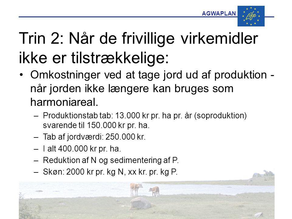 AGWAPLAN Trin 2: Når de frivillige virkemidler ikke er tilstrækkelige: •Omkostninger ved at tage jord ud af produktion - når jorden ikke længere kan bruges som harmoniareal.
