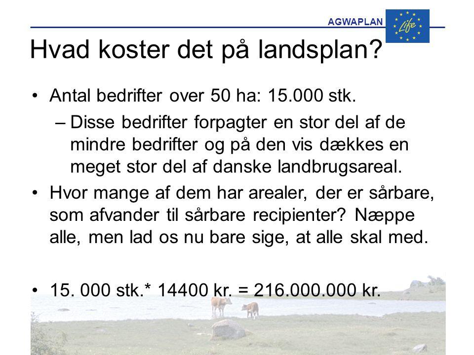 AGWAPLAN Hvad koster det på landsplan. •Antal bedrifter over 50 ha: 15.000 stk.