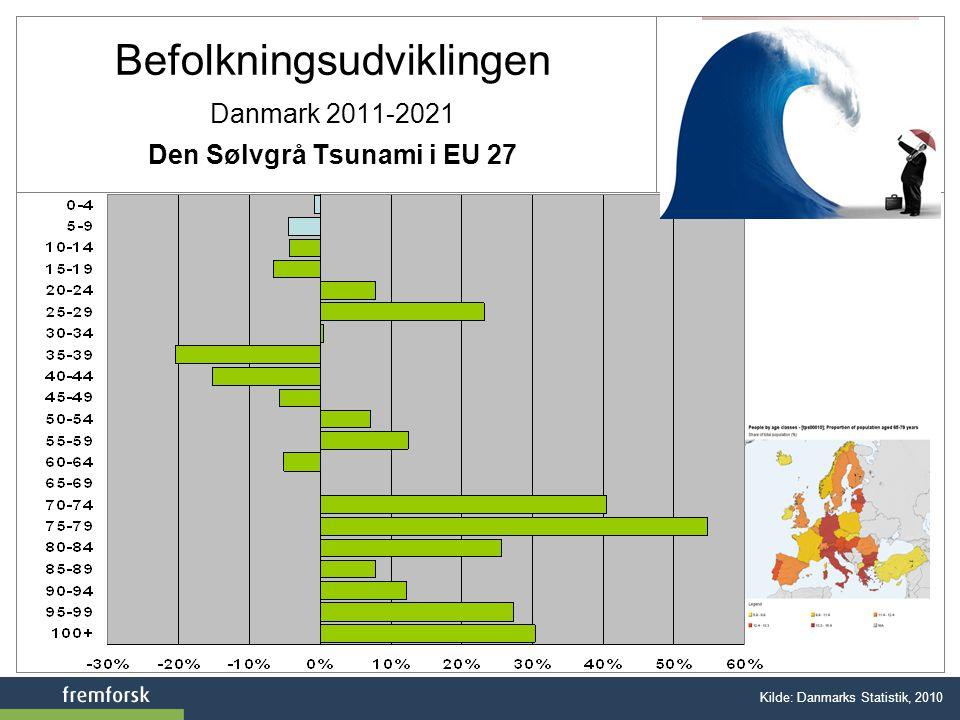 Kilde: Danmarks Statistik, 2010 Befolkningsudviklingen Danmark 2011-2021 Den Sølvgrå Tsunami i EU 27