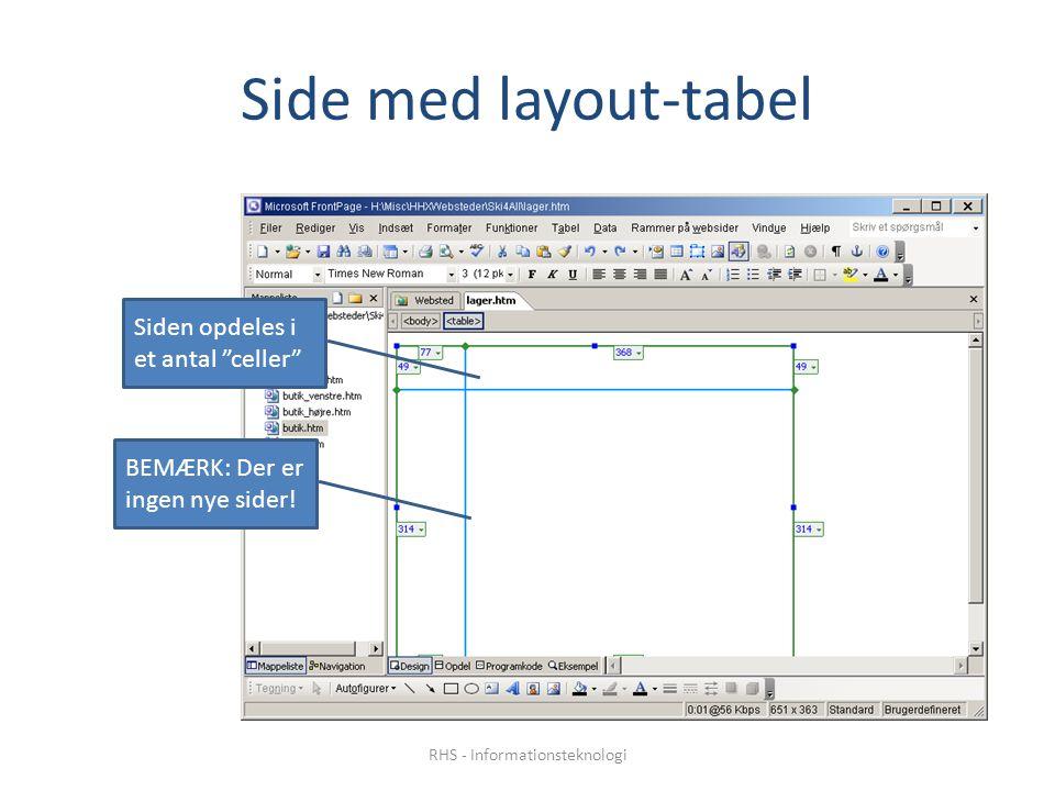 Side med layout-tabel Siden opdeles i et antal celler BEMÆRK: Der er ingen nye sider.