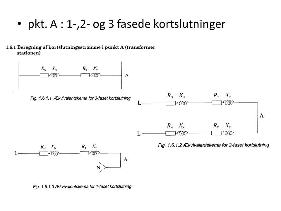 • pkt. A : 1-,2- og 3 fasede kortslutninger