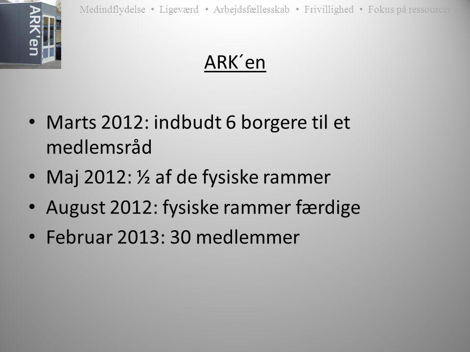ARK´en • Marts 2012: indbudt 6 borgere til et medlemsråd • Maj 2012: ½ af de fysiske rammer • August 2012: fysiske rammer færdige • Februar 2013: 30 medlemmer