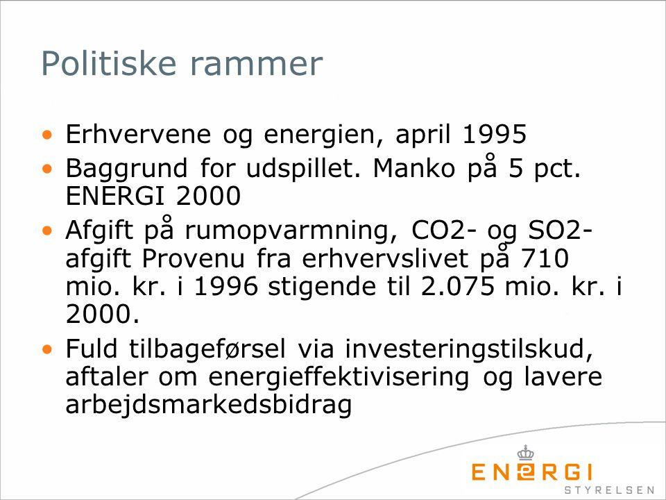Politiske rammer •Erhvervene og energien, april 1995 •Baggrund for udspillet.