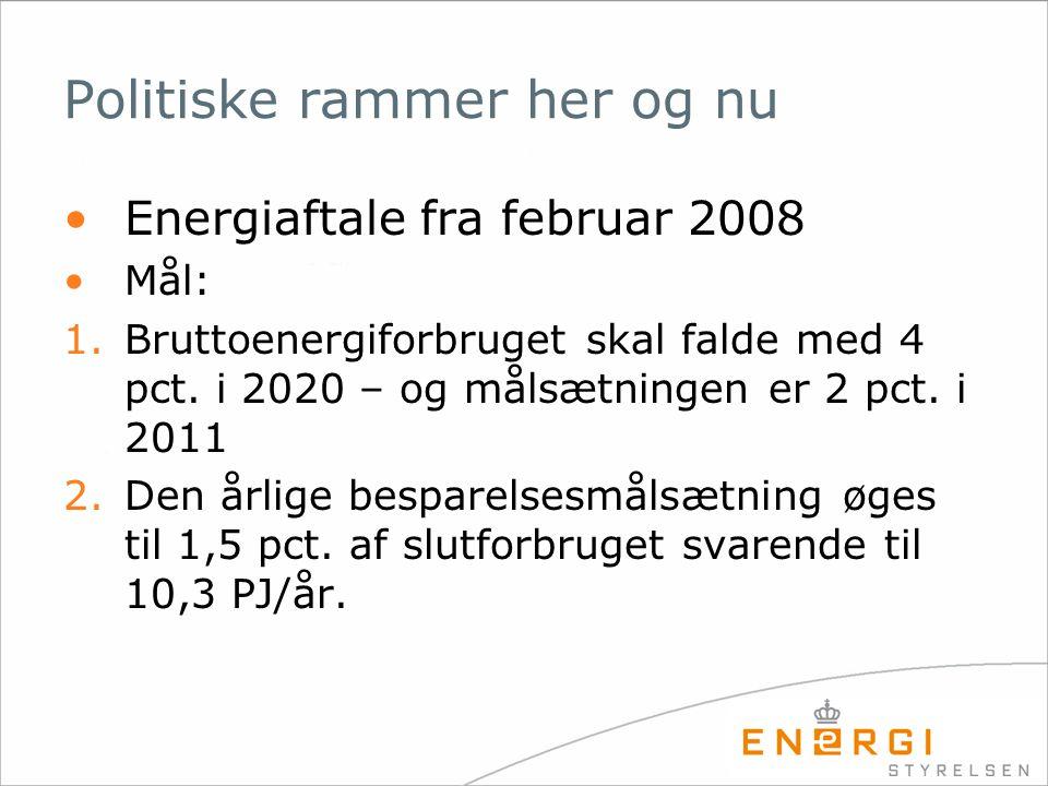 Politiske rammer her og nu •Energiaftale fra februar 2008 •Mål: 1.Bruttoenergiforbruget skal falde med 4 pct.