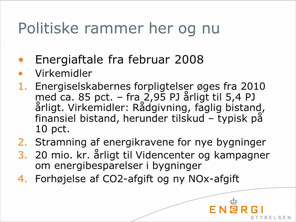 Politiske rammer her og nu •Energiaftale fra februar 2008 •Virkemidler 1.Energiselskabernes forpligtelser øges fra 2010 med ca.