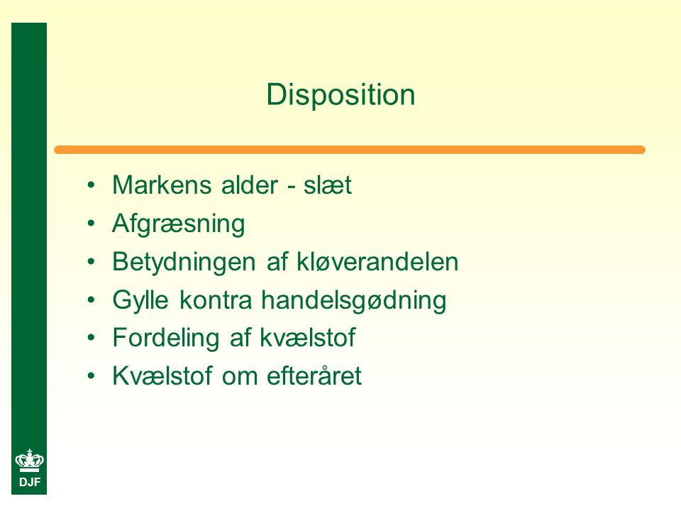 DJF Disposition •Markens alder - slæt •Afgræsning •Betydningen af kløverandelen •Gylle kontra handelsgødning •Fordeling af kvælstof •Kvælstof om efteråret