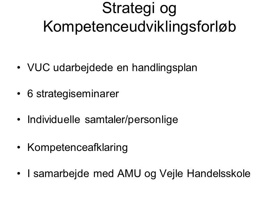 Strategi og Kompetenceudviklingsforløb •VUC udarbejdede en handlingsplan •6 strategiseminarer •Individuelle samtaler/personlige •Kompetenceafklaring •I samarbejde med AMU og Vejle Handelsskole