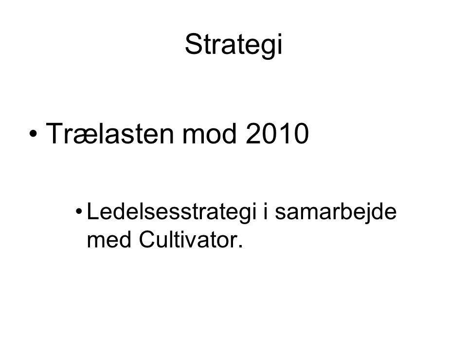 Strategi •Trælasten mod 2010 •Ledelsesstrategi i samarbejde med Cultivator.