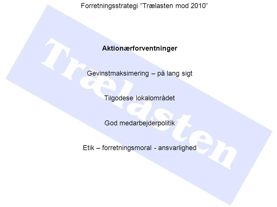 Aktionærforventninger Gevinstmaksimering – på lang sigt Tilgodese lokalområdet God medarbejderpolitik Etik – forretningsmoral - ansvarlighed Forretningsstrategi Trælasten mod 2010
