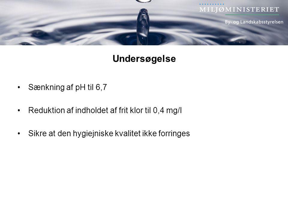 Undersøgelse •Sænkning af pH til 6,7 •Reduktion af indholdet af frit klor til 0,4 mg/l •Sikre at den hygiejniske kvalitet ikke forringes