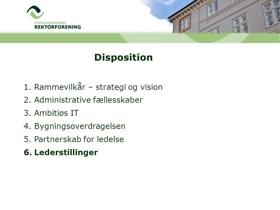 1.Rammevilkår – strategi og vision 2.Administrative fællesskaber 3.Ambitiøs IT 4.Bygningsoverdragelsen 5.Partnerskab for ledelse 6.Lederstillinger Disposition
