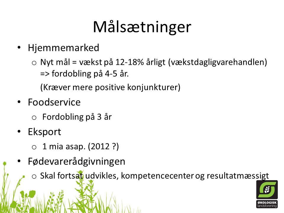 Målsætninger • Hjemmemarked o Nyt mål = vækst på 12-18% årligt (vækstdagligvarehandlen) => fordobling på 4-5 år.