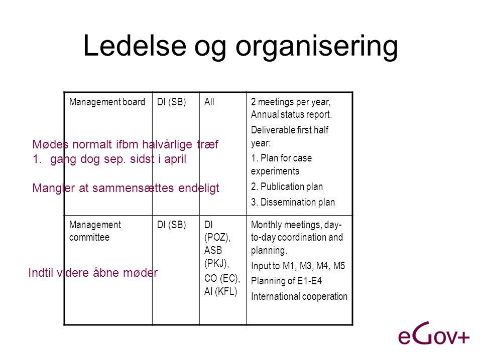 Ledelse og organisering Management boardDI (SB)All2 meetings per year, Annual status report.