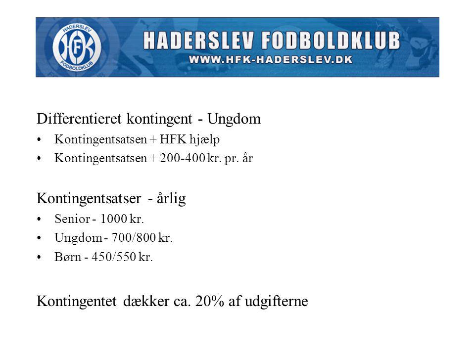 Differentieret kontingent - Ungdom •Kontingentsatsen + HFK hjælp •Kontingentsatsen + 200-400 kr.