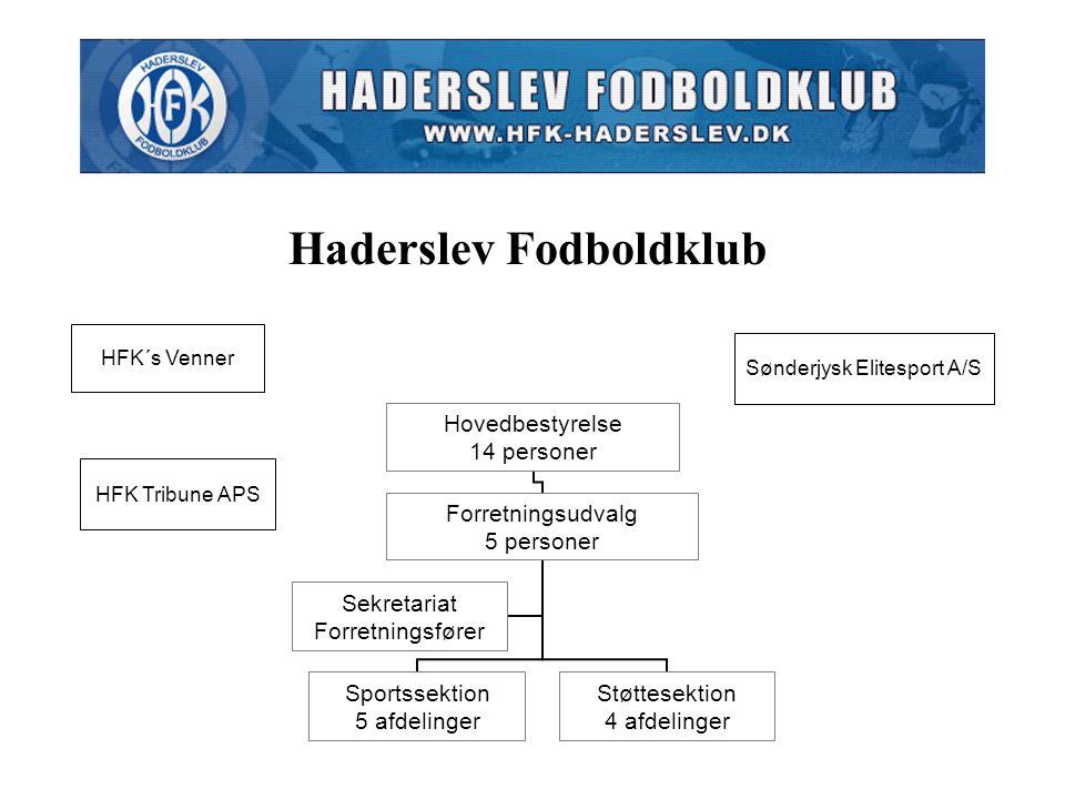 HFK´s Venner HFK Tribune APS Sønderjysk Elitesport A/S Haderslev Fodboldklub