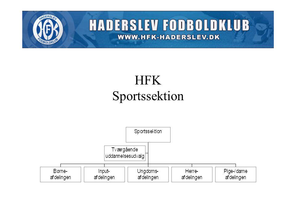 HFK Sportssektion