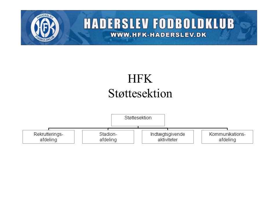HFK Støttesektion
