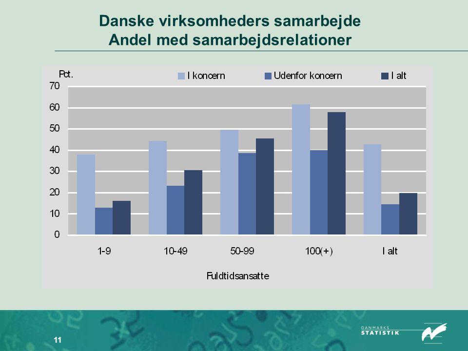 11 Danske virksomheders samarbejde Andel med samarbejdsrelationer