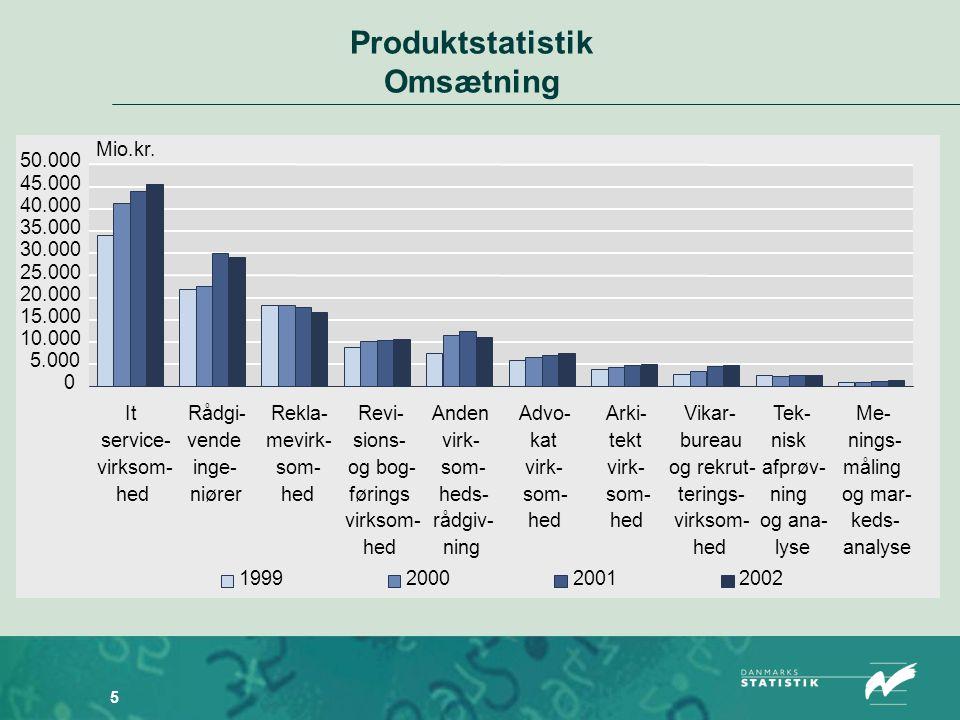 5 Produktstatistik Omsætning