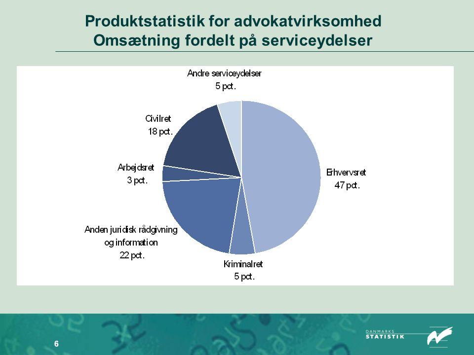 6 Produktstatistik for advokatvirksomhed Omsætning fordelt på serviceydelser
