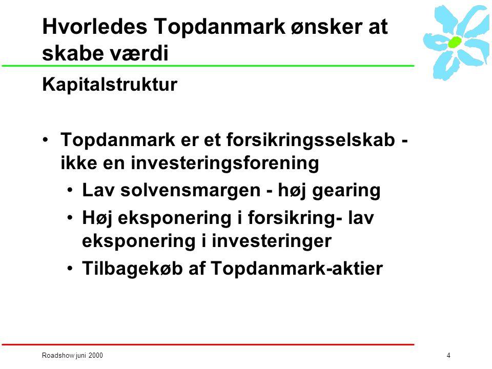 Roadshow juni 20004 Hvorledes Topdanmark ønsker at skabe værdi Kapitalstruktur •Topdanmark er et forsikringsselskab - ikke en investeringsforening •Lav solvensmargen - høj gearing •Høj eksponering i forsikring- lav eksponering i investeringer •Tilbagekøb af Topdanmark-aktier