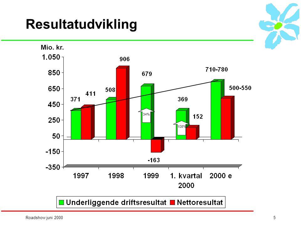 Roadshow juni 20005 Resultatudvikling 108% 34% Mio. kr.