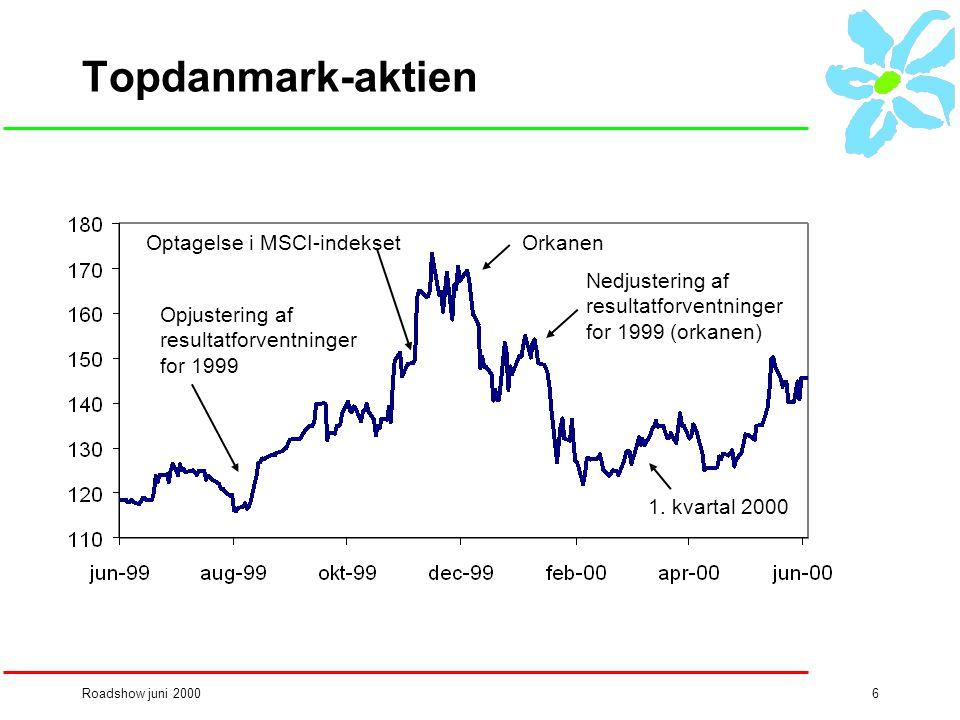 Roadshow juni 20006 Topdanmark-aktien Optagelse i MSCI-indeksetOrkanen Nedjustering af resultatforventninger for 1999 (orkanen) 1.