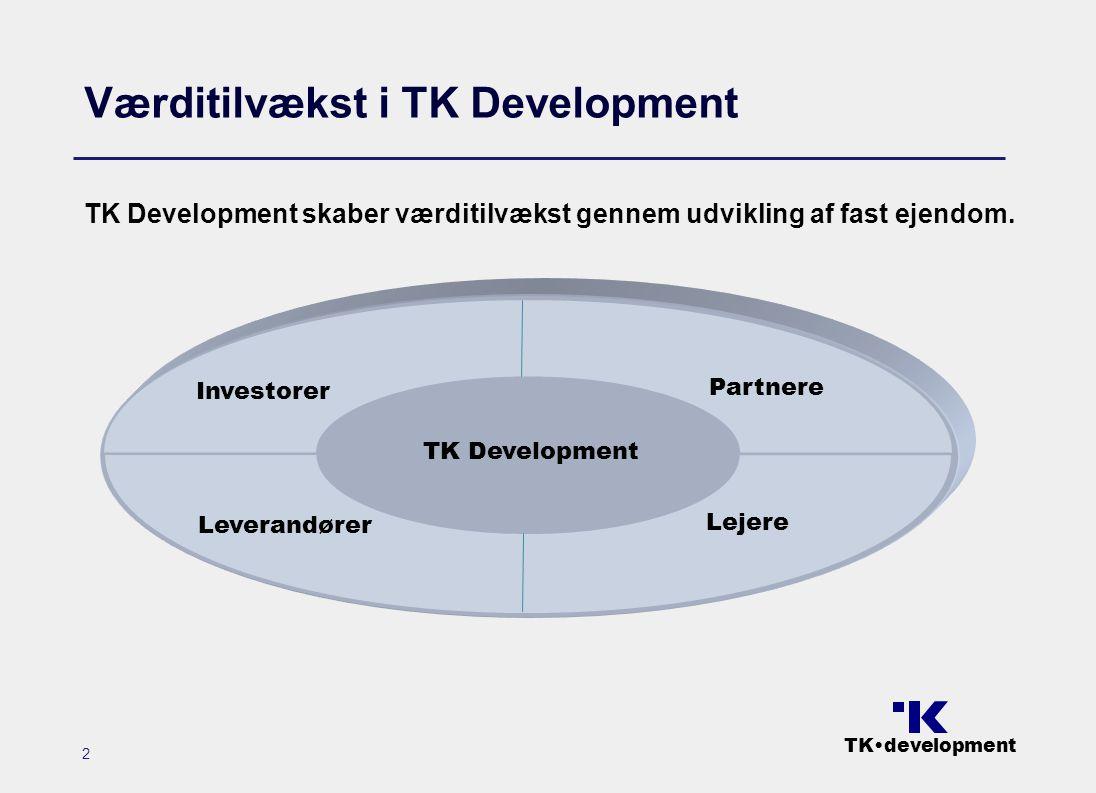 TK•development 2 Værditilvækst i TK Development TK Development skaber værditilvækst gennem udvikling af fast ejendom.