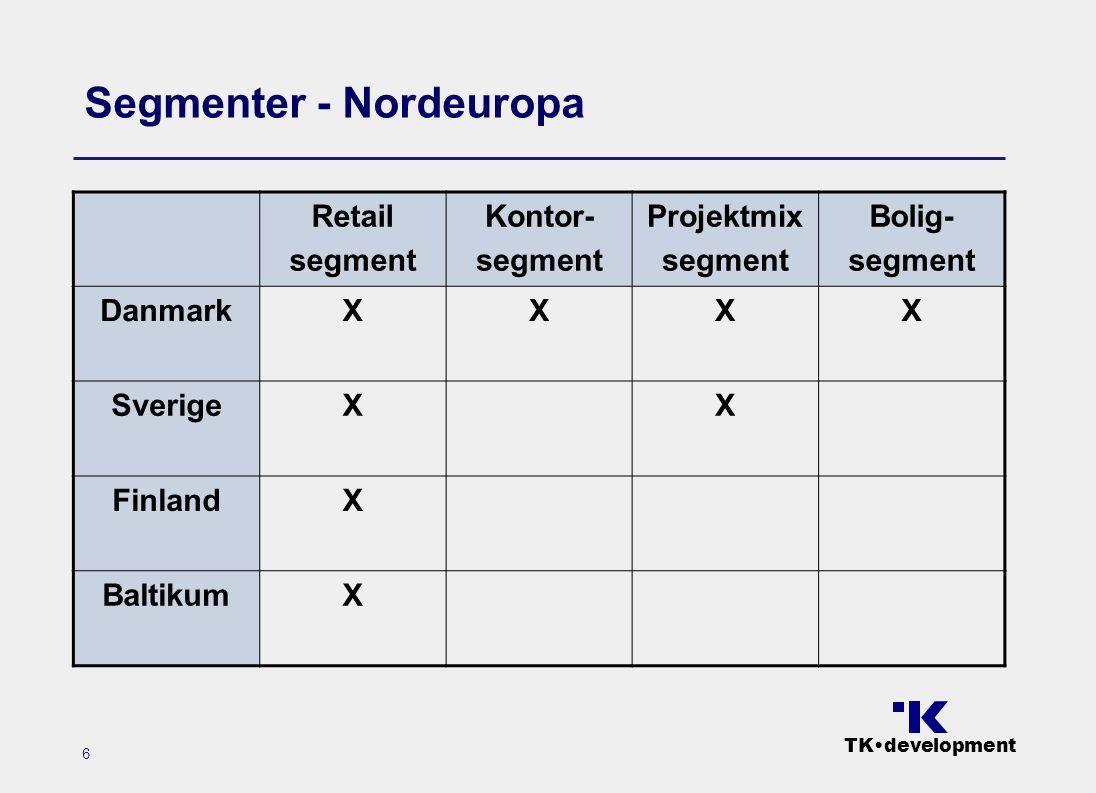 TK•development 6 Segmenter - Nordeuropa Retail segment Kontor- segment Projektmix segment Bolig- segment DanmarkXXXX SverigeXX FinlandX BaltikumX