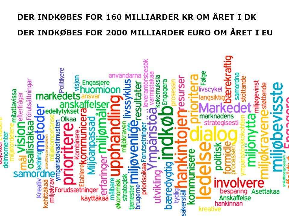 DER INDKØBES FOR 160 MILLIARDER KR OM ÅRET I DK DER INDKØBES FOR 2000 MILLIARDER EURO OM ÅRET I EU