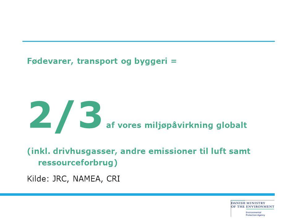 Fødevarer, transport og byggeri = 2/3 af vores miljøpåvirkning globalt (inkl.