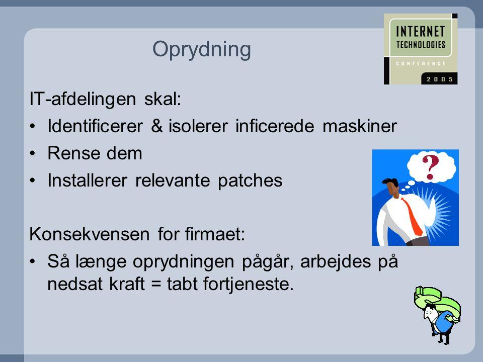 Oprydning IT-afdelingen skal: •Identificerer & isolerer inficerede maskiner •Rense dem •Installerer relevante patches Konsekvensen for firmaet: •Så længe oprydningen pågår, arbejdes på nedsat kraft = tabt fortjeneste.