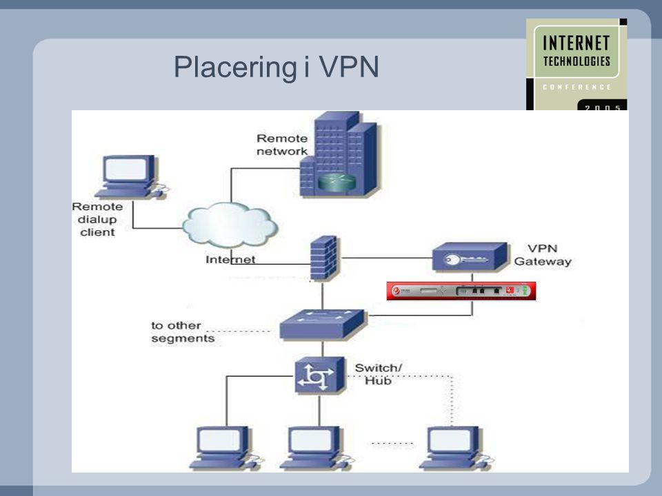 Placering i VPN