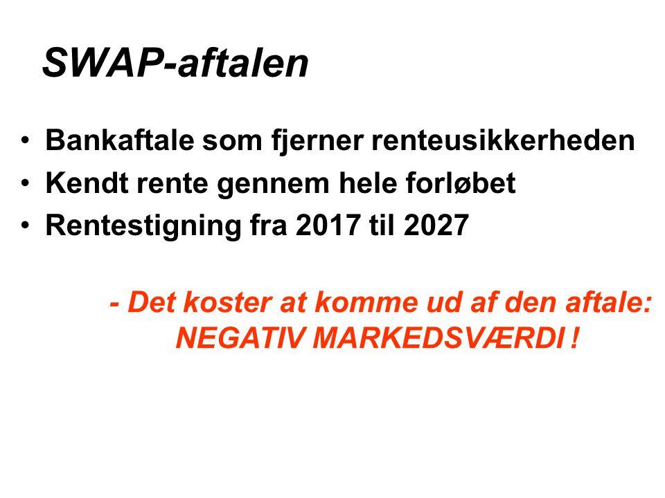 SWAP-aftalen •Bankaftale som fjerner renteusikkerheden •Kendt rente gennem hele forløbet •Rentestigning fra 2017 til 2027 - Det koster at komme ud af den aftale: NEGATIV MARKEDSVÆRDI !