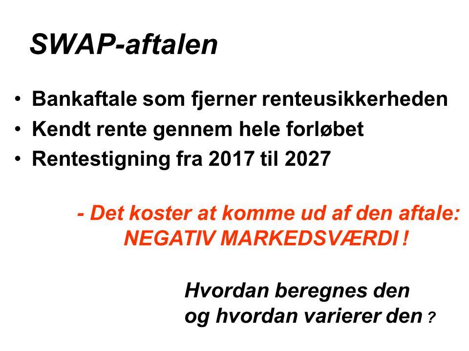 SWAP-aftalen •Bankaftale som fjerner renteusikkerheden •Kendt rente gennem hele forløbet •Rentestigning fra 2017 til 2027 - Det koster at komme ud af den aftale: NEGATIV MARKEDSVÆRDI .