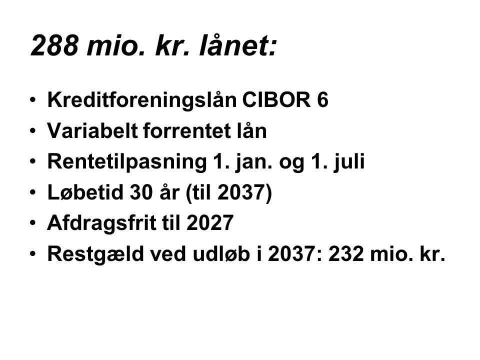288 mio. kr. lånet: •Kreditforeningslån CIBOR 6 •Variabelt forrentet lån •Rentetilpasning 1.