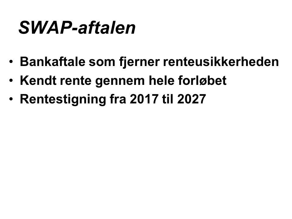 SWAP-aftalen •Bankaftale som fjerner renteusikkerheden •Kendt rente gennem hele forløbet •Rentestigning fra 2017 til 2027