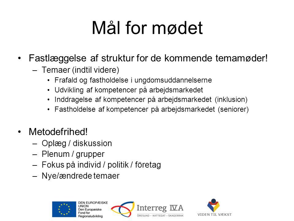 VIDEN TIL VÆKST Mål for mødet •Fastlæggelse af struktur for de kommende temamøder.