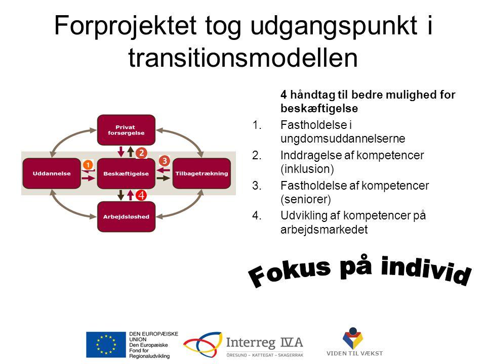VIDEN TIL VÆKST Forprojektet tog udgangspunkt i transitionsmodellen 4 håndtag til bedre mulighed for beskæftigelse 1.Fastholdelse i ungdomsuddannelserne 2.Inddragelse af kompetencer (inklusion) 3.Fastholdelse af kompetencer (seniorer) 4.Udvikling af kompetencer på arbejdsmarkedet