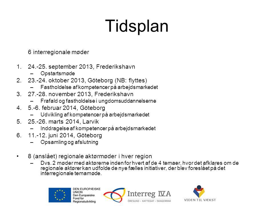 VIDEN TIL VÆKST Tidsplan 6 interregionale møder 1.24.-25.