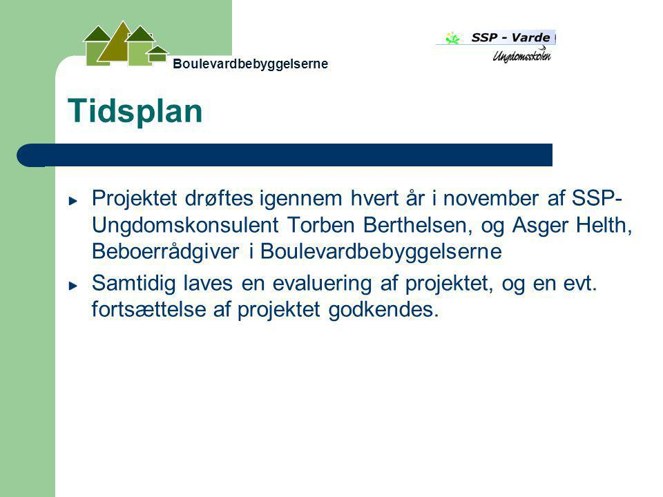 Tidsplan Projektet drøftes igennem hvert år i november af SSP- Ungdomskonsulent Torben Berthelsen, og Asger Helth, Beboerrådgiver i Boulevardbebyggelserne Samtidig laves en evaluering af projektet, og en evt.