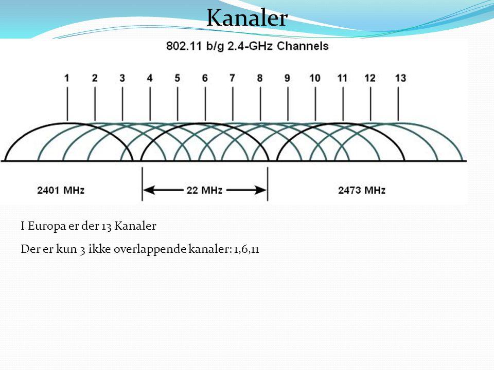 Kanaler I Europa er der 13 Kanaler Der er kun 3 ikke overlappende kanaler: 1,6,11