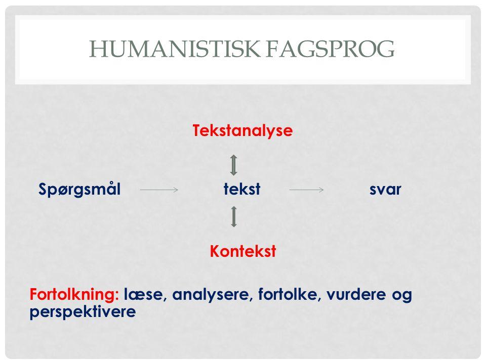 HUMANISTISK FAGSPROG Tekstanalyse Spørgsmåltekstsvar Kontekst Fortolkning: læse, analysere, fortolke, vurdere og perspektivere