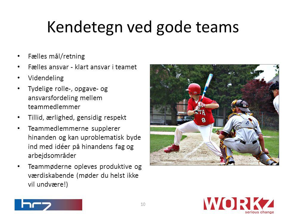 • Fælles mål/retning • Fælles ansvar - klart ansvar i teamet • Videndeling • Tydelige rolle-, opgave- og ansvarsfordeling mellem teammedlemmer • Tillid, ærlighed, gensidig respekt • Teammedlemmerne supplerer hinanden og kan uproblematisk byde ind med idéer på hinandens fag og arbejdsområder • Teammøderne opleves produktive og værdiskabende (møder du helst ikke vil undvære!) 10 Kendetegn ved gode teams