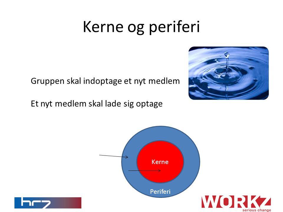 Periferi Kerne og periferi Gruppen skal indoptage et nyt medlem Et nyt medlem skal lade sig optage Kerne
