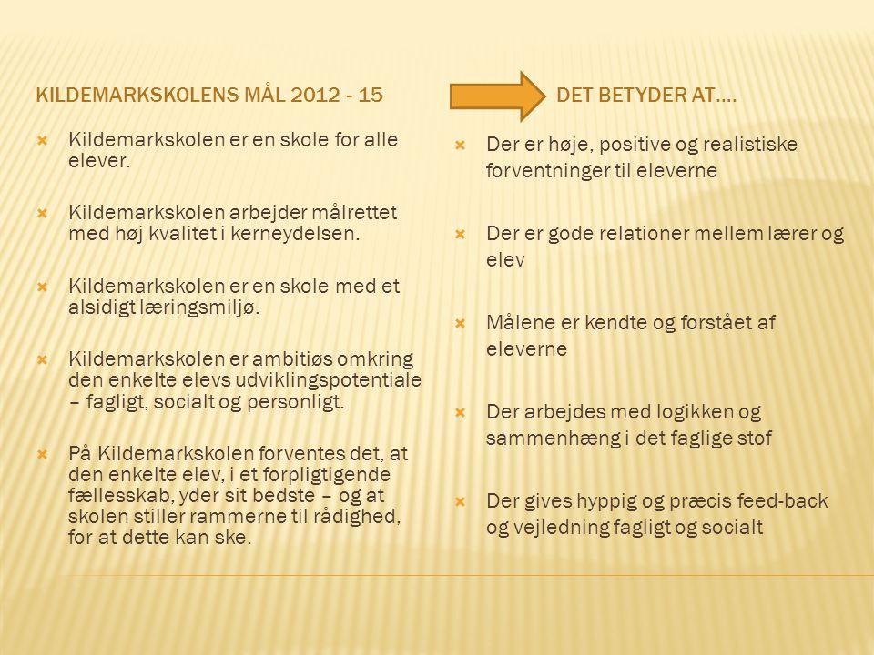 KILDEMARKSKOLENS MÅL 2012 - 15 DET BETYDER AT….