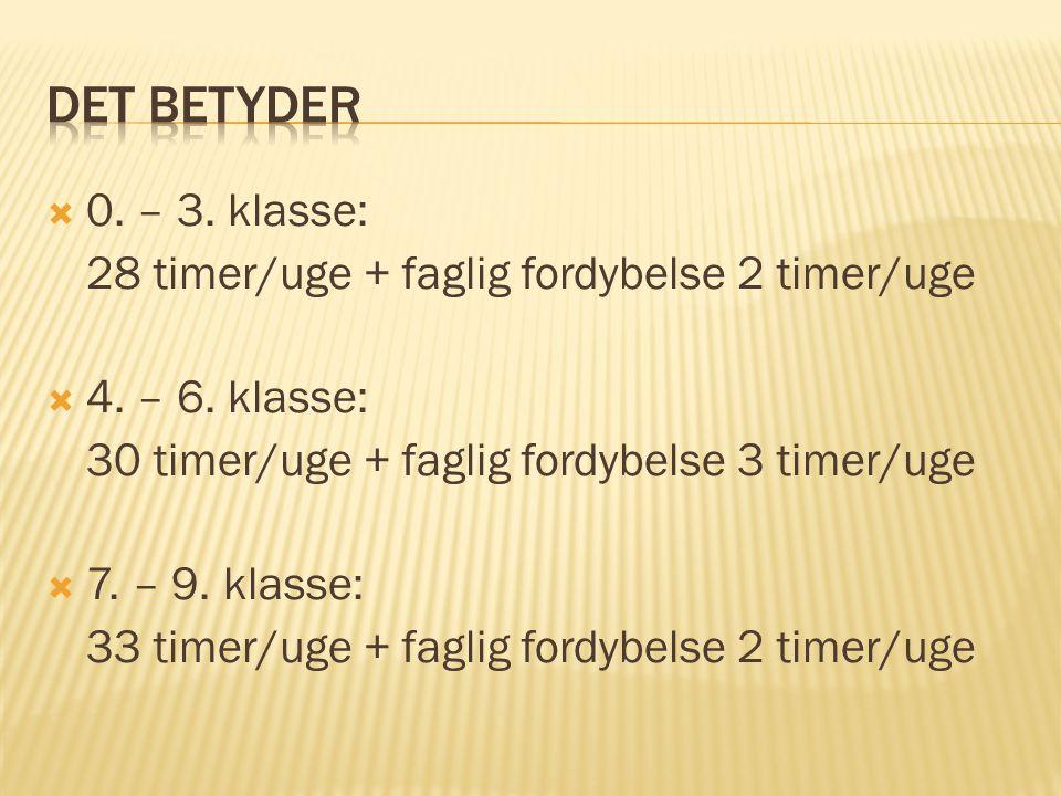  0. – 3. klasse: 28 timer/uge + faglig fordybelse 2 timer/uge  4.