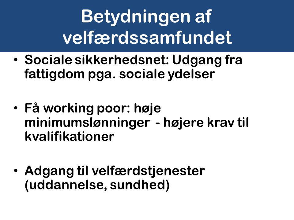 Betydningen af velfærdssamfundet • Sociale sikkerhedsnet: Udgang fra fattigdom pga.