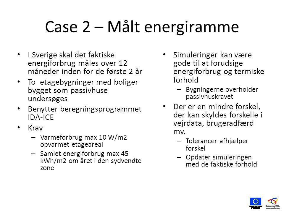 Case 2 – Målt energiramme • I Sverige skal det faktiske energiforbrug måles over 12 måneder inden for de første 2 år • To etagebygninger med boliger bygget som passivhuse undersøges • Benytter beregningsprogrammet IDA-ICE • Krav – Varmeforbrug max 10 W/m2 opvarmet etageareal – Samlet energiforbrug max 45 kWh/m2 om året i den sydvendte zone • Simuleringer kan være gode til at forudsige energiforbrug og termiske forhold – Bygningerne overholder passivhuskravet • Der er en mindre forskel, der kan skyldes forskelle i vejrdata, brugeradfærd mv.